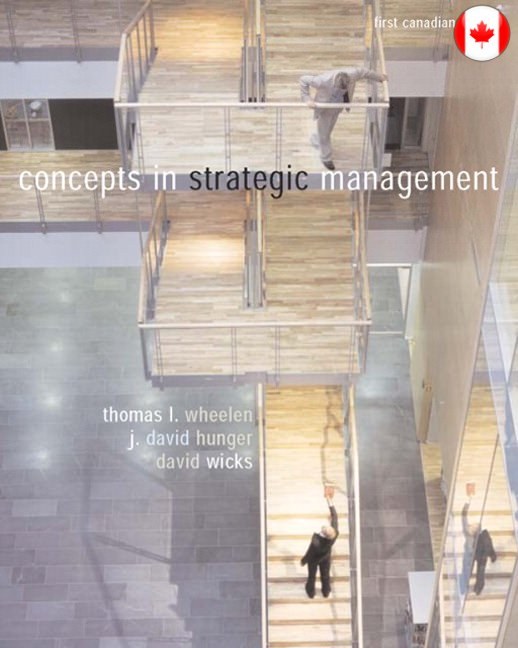 Concepts in Strategic Management Guide