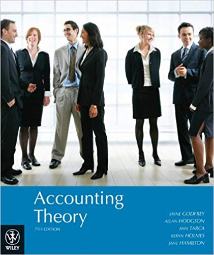 Accounting Theory Guide