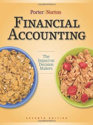 Financial Accounting: The Impact on Decision Makers Guide