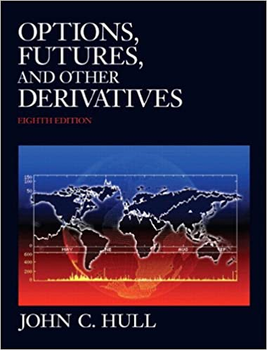 Options, Futures, and Other Derivatives Guide